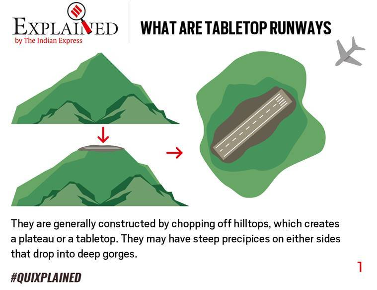 Quixplained: Tabletop RunwayQuixplained: Tabletop Runway