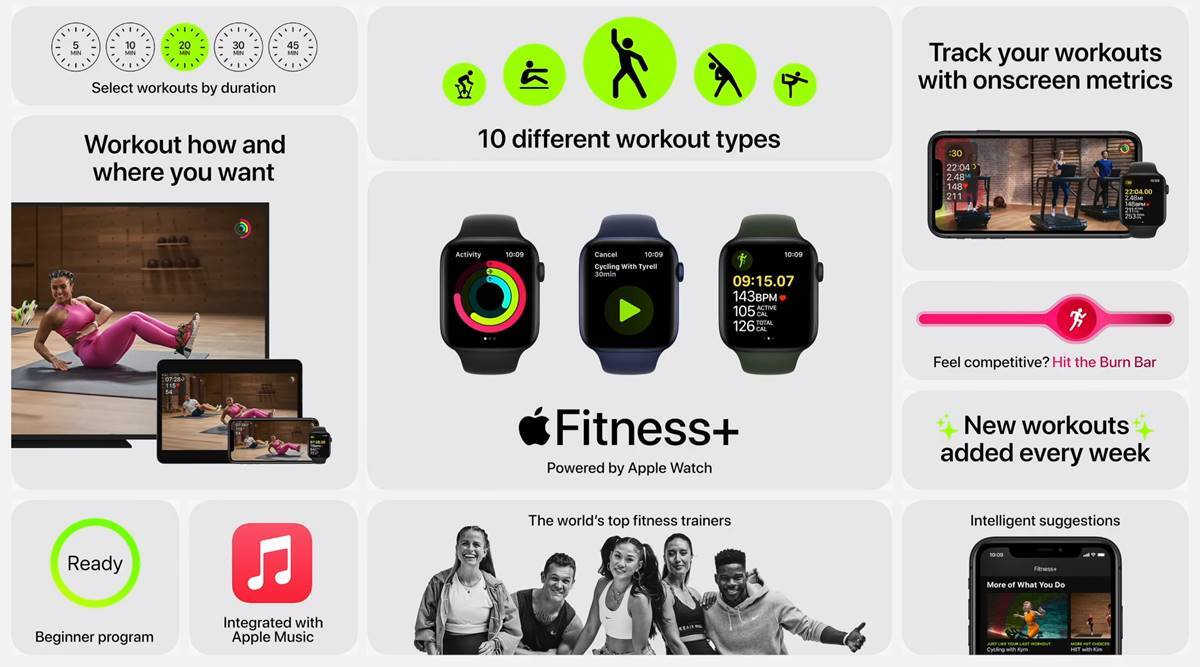 apple fitness+, apple fitness+ details, apple fitness+ india launch, apple fitness+ subscription price india, apple fitness+ bundle details