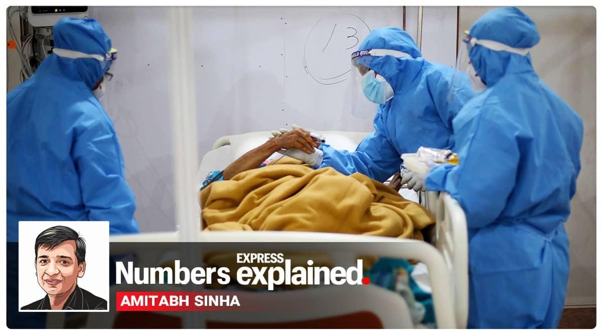 coronavirus, covid 19 news, coronavirus news, india coronavirus active cases, coronavirus active cases, coronavirus recoveries, chhattisgarh coronavirus, maharashtra coronavirus news, delhi corona news, gujarat coronavirus