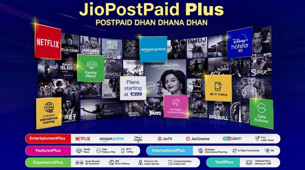 Jio, JioPostpaid Plus plans, JioPostpaid Plus, Jio Postpaid Plus, Jio new plans, Jio Postpaid plans, Jio new postpaid plans, Jio international roaming, JioPostpaid Plus international roaming