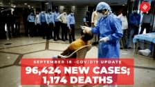 Coronavirus updates: India recorded 96,424 new Covid-19 cases on Sept18