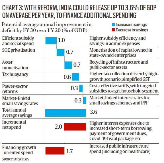gdp, gdp data, gdp contraction, indian economy, indian economy covid lockdown, coronavirus lockdown, indian express news