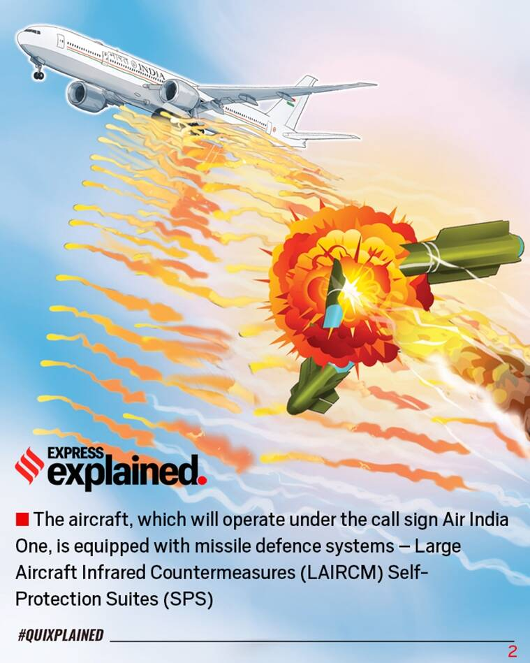 air india one, air india one features, air india one boeing aircraft, air india one interiors, what is air india one, Indian express