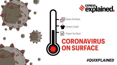 Coronavirus, Coronavirus on surfaces, Coronavirus quixplained, Coronavirus on phone, Coronavirus on surfaces study