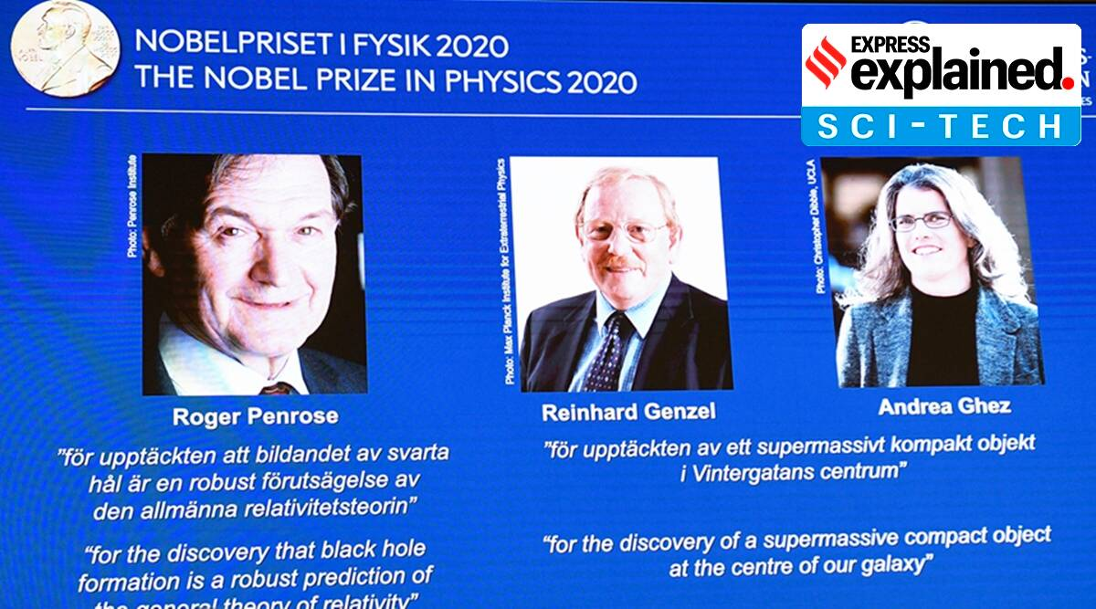 Explained: What has the 2020 Nobel Prize in physics been awarded for? - The Indian Express