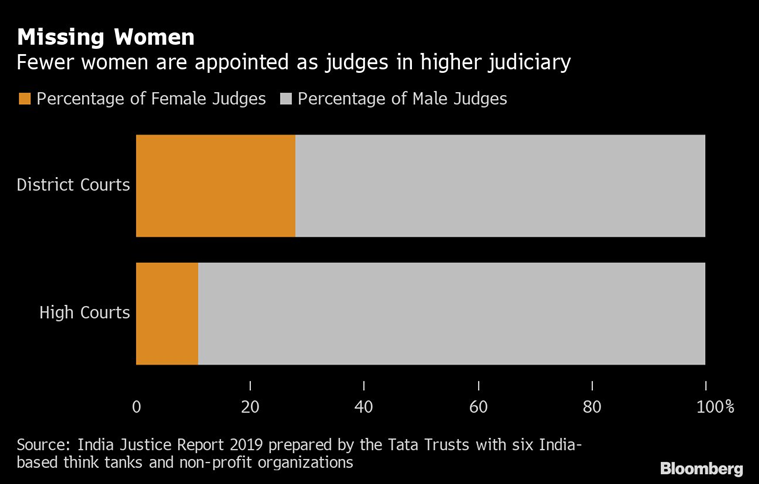 India's largest bankruptcy case, Three women lawayers, India's women lawyers, Shally Bhasin, Ruby Ahuja and Misha, Lakshmi Mittal, Essar Steel, ArcelorMittal