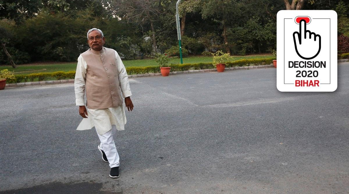 Bihar elections, Bihar polls, Mahadalits, Who are Mahadalits, Mahadalits caste, Nitish Kumar Mahadalits, Indian Express