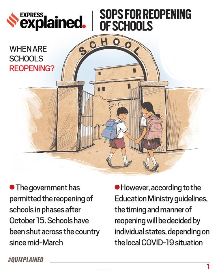 school reopening, school reopening news, school reopening date, school reopen date, school reopening date in india, school reopening news, school reopening guidelines