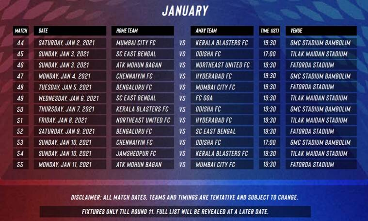 ISL Indian Super League Indian super league fixtures isl 2020-21 starting date isl 2020-21 first match isl 2020 isl fixtures 2020 isl 2020 schedule isl schedule isl 2020 fixtures isl schedules 2020 indian super league schedule isl start date ISL 2020 start date ISL 2020 first match indian super league 202021 fixtures isl fixtures 202021 isl schedule season 7 kolkata derby ISL schedule Kolkata derby ISL 2020-21 kolkata derby 2021 schedule kolkata derby news