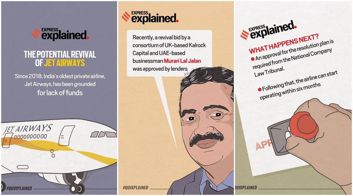 Quixplained: Grounded since 2018 — potential revival of Jet Airways