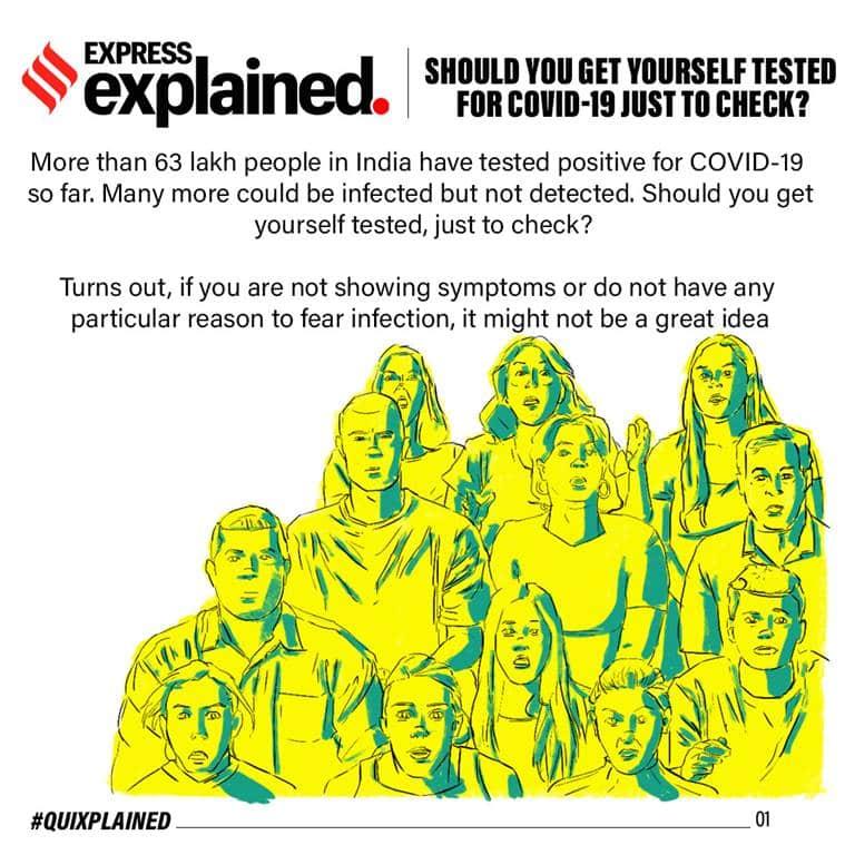 india coronavirus latest updates, covid-19, coronavirus, covid testing, india covid testing, indian express