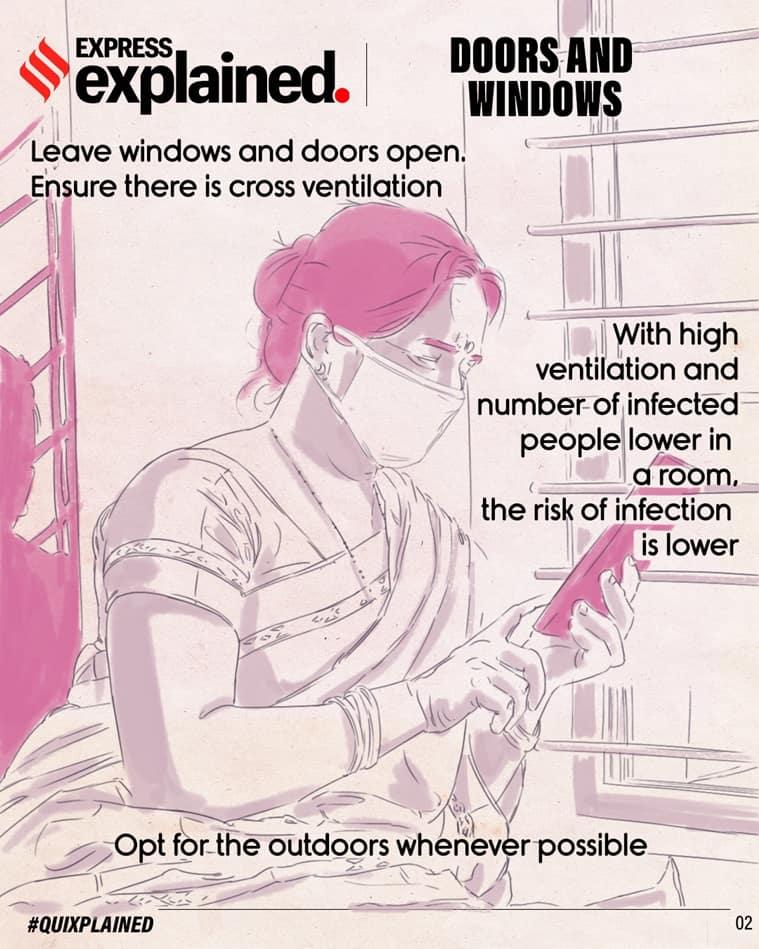 Covid-19, Coronavirus news, Coronavirus transmission, Coronavirus transmission indoors, Covid transmission indoors, Indian Express