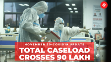 Coronavirus Update Nov 20: India recorded 45,882 new Covid-19 cases, 584 deaths