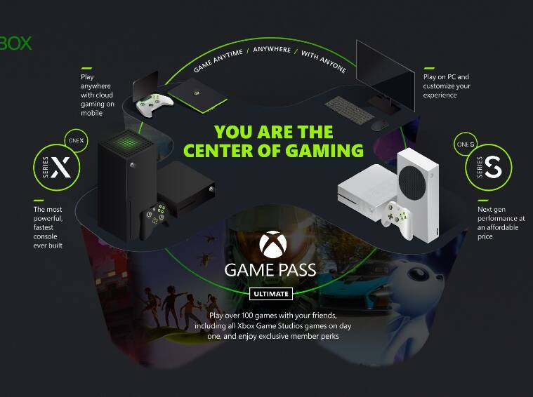 xbox game pass, what is xbox game pass, how do I subscribe to game pass in india, xbox game pass price in India, trial xbox game pass