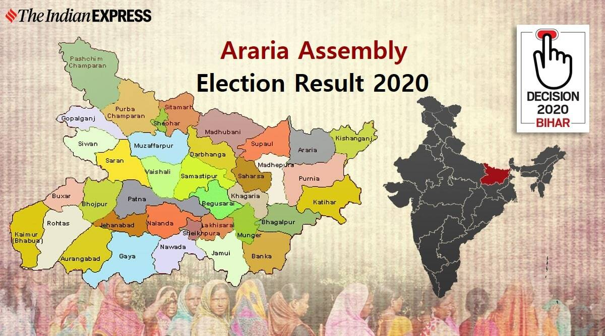 Araria Election Result, Araria Election Result 2020, Araria Vidhan Sabha Chunav Result 2020