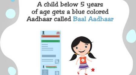 What is Baal Aadhaar, issued to children below the age of five years