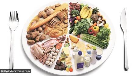 Balanced diet, how to detox lungs, pollution, indianexpress.com, indianexpress, vitamin and foods, lung cancer,