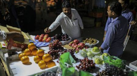 retail inflation, cpi