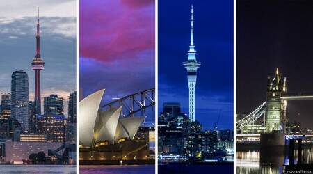 CANZUK, Australia, United Kingdom, Canada, New Zealand