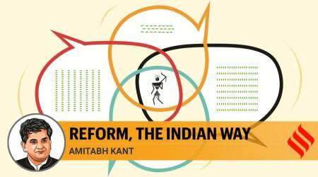 amitabh kant democracy, Amitabh kant, India democracy, Niti Aayog, Amitabh Kant opinion, farmers protests, niti aayog reforms, Aatmanirbhar Bharat, amitabh kant niti aayog, indian express opinion