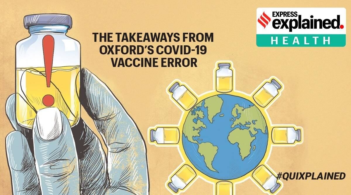 oxford vaccine, oxford vaccine error, coronavirus vaccine, oxford coronavirus vaccine news, covid vaccine, India coronavirus vaccine, indian express
