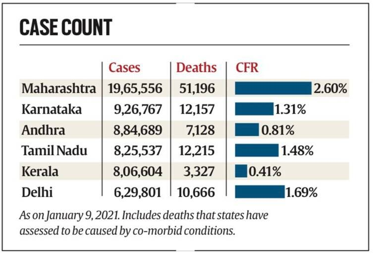kerala covid 19, covid 19, coronavirus cases, coronavirus, kerala coronavirus, coronavirus cases in kerala, kerala covid 19 cases, covid 19 cases in kerala, covid 19 deaths in kerala, coronavirus death cases in kerala, kerala covid 19 deaths, kerala coronavirus deaths, kerala health minister, Kerala Health Minister K K Shailaja, Kerala Health Minister K K Shailaja interview, Kerala Health Minister K K Shailaja interview indian express