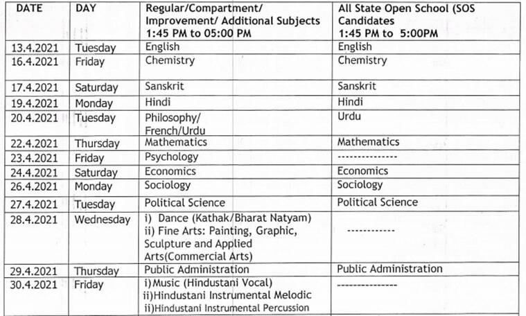HPBOSE class 12th date sheet for regular and open candidates