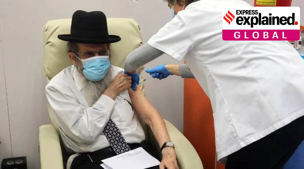 Explained: Why is Israel's quick-paced Covid-19 vaccine drive being criticised