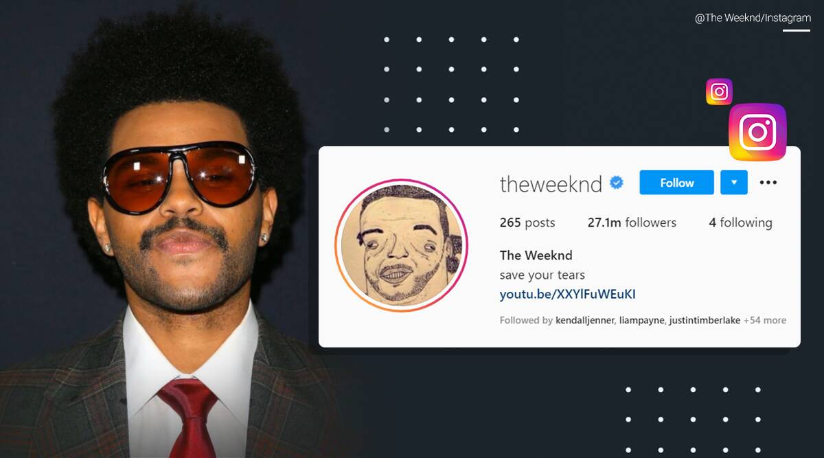 The Weeknd, Fan art profile picture, Instagram, I drew The Weeknd trend, The Weeknd fan art, I drew The Weeknd challenge, I drew The Weeknd social media viral challenge, The Weeknd fan art challenge, Trending news, Indian Express news.