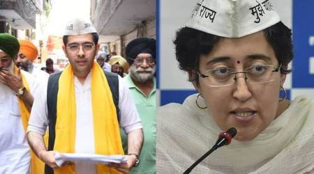 AAP leaders protests detained