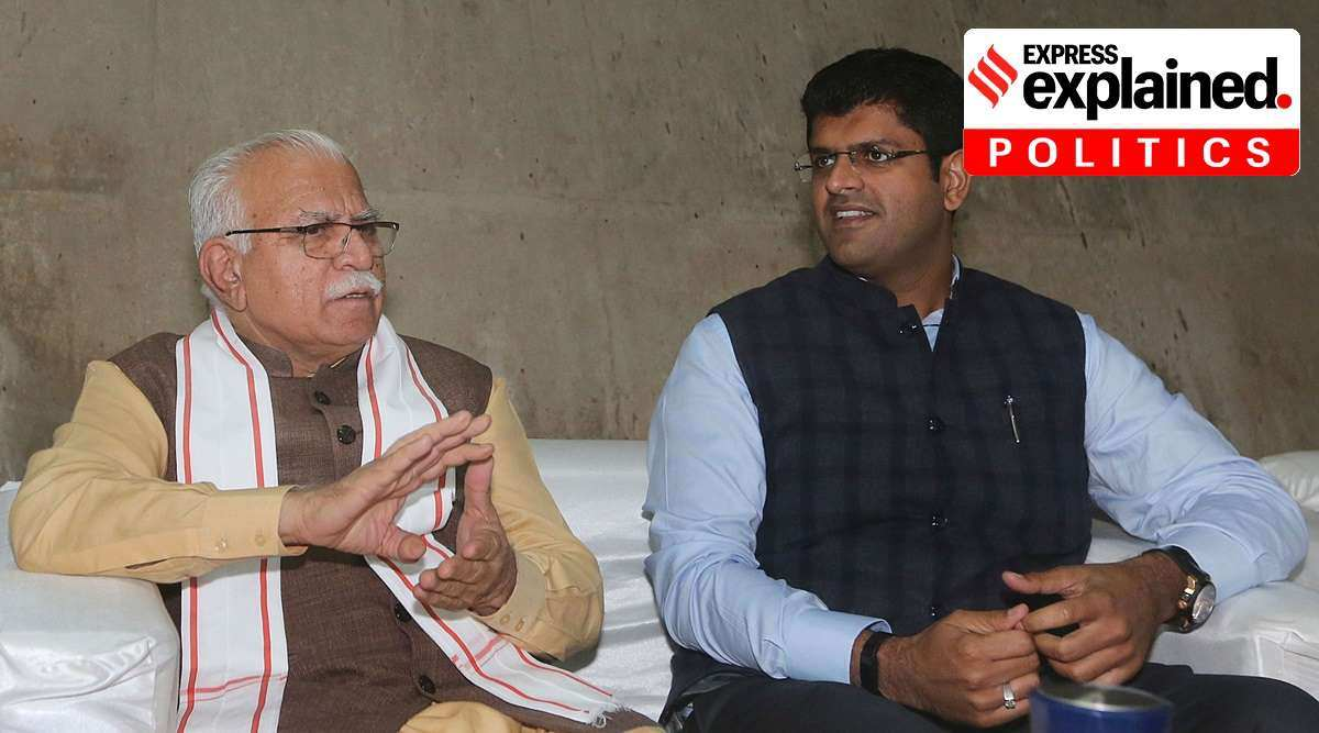 Explained: Why Congress moved no-trust motion against Khattar-led Haryana govt when defeat was certain - The Indian Express
