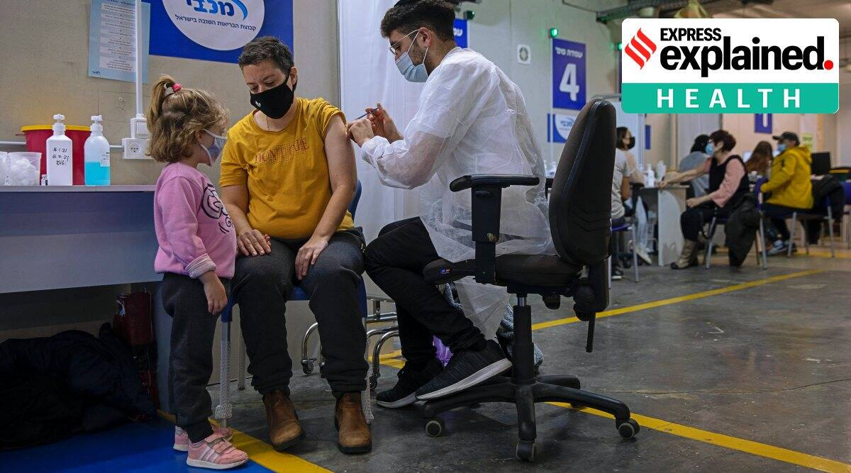 Explained: Early learnings from Israel's Covid-19 vaccination strategy - The Indian Express