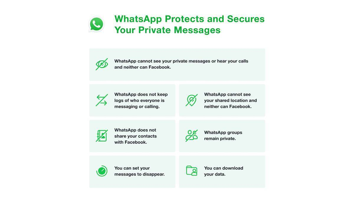 WhatsApp privacy policy Update: WhatsApp clarifies on privacy policy again:  We don't share messages with Facebook