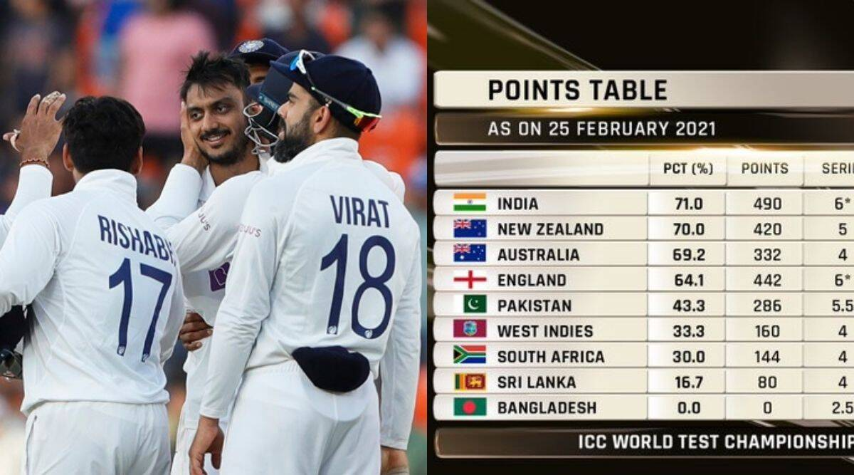 WTC table, India on top of WTC table