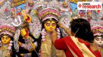 The land of goddesses: Why Durga is key to understanding Bengal