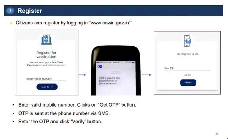cowin, cowin vaccine registration, cowin vaccine registration link, cowin app, cowin app for registration, cowin app for vaccine, cowin app covid 19 vaccine, cowin app download, cowin app register, cowin app registration, cowin app covid, cowin app covid regration, covid 19 vaccine registration, coronavirus vaccine registration, covid vaccine registration