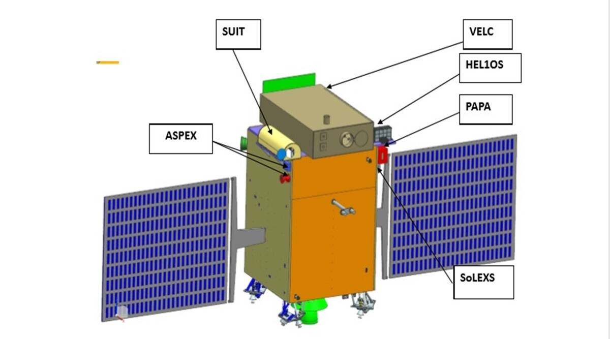 Aditya L1mission, india solar mission, Aryabhatta Research Institute of Observational Sciences, india science news, indian express