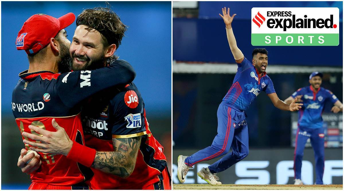 IPL 2021, IPL amid Covid-19, IPL players, Covid-19 anxieties, Ravichandran Ashwin, Australian players back out from IPL, Explained sports, Express Explained