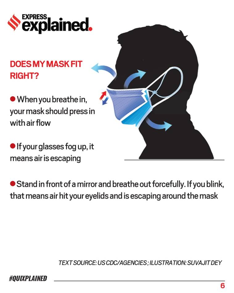 Double mask, Double masking, How to double mask, How effective is double masking, Indian Express