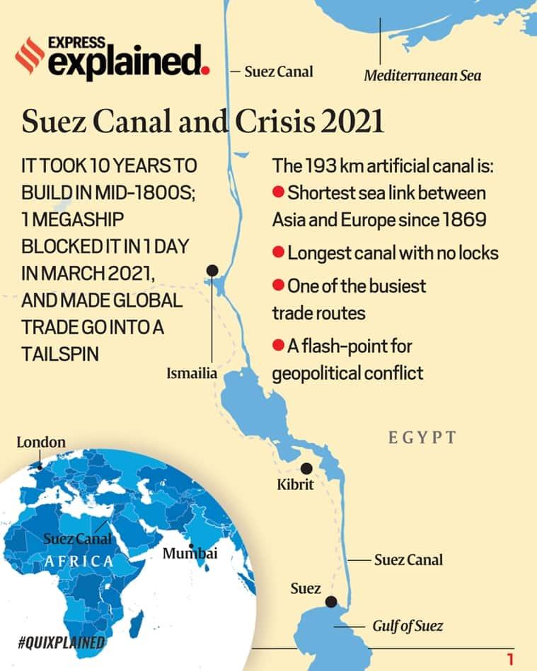 suez canal crisis, suez canal, suez canal ship,suez canal crisis ship, suez canal crisis news, suez canal global trade, Suez Canal block, Suez Canal pics, suez canal crisis explained, suez canal explained
