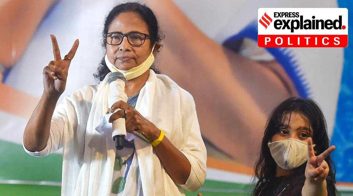 Explained: Bengal defeat robs BJP of planks, boosts Mamata, federal pushback
