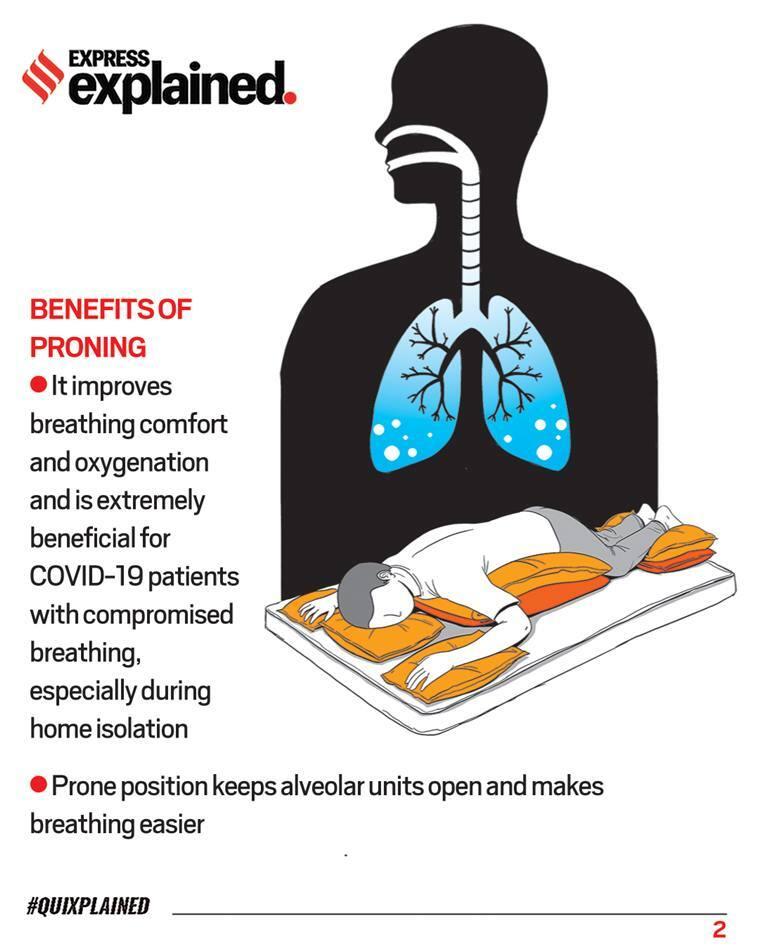 proning, oxygen shortage