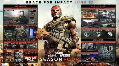 Call of Duty: Warzone, Call of Duty: Warzone season 4, Call of Duty Black Ops Cold War, COD, COD latest season, COD Black Ops Cold War Season 4, COD season 4 features,
