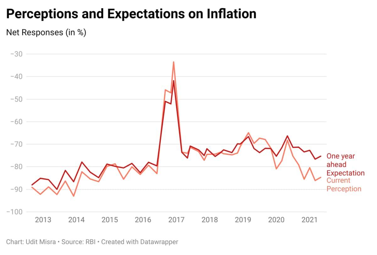 India economy, State of India economy, RBI, GDP, RBI repo rate, Shaktikanta Das, Covid-19 impact on economy, Past and future of Indian economy, ExplainSpeaking, Explained Economics, Express Explained