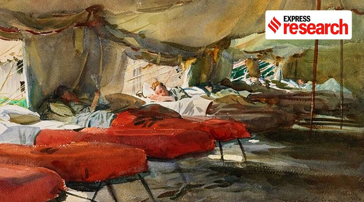 1918 Spanish Flu, H1N1 influenza, artists of the influenza period 1918, artists who succumbed to Spanish Flu 1918, painters of 1918, artists of 1918, writers of 1918, indianexpress.com
