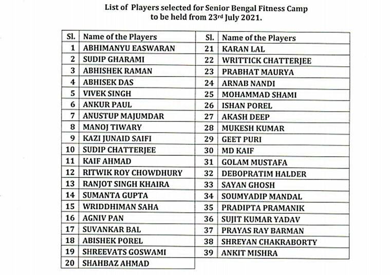 West Bengal Sports Min Manoj Tiwary named in Bengal senior team fitness camp