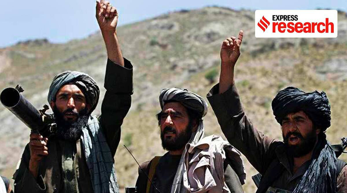 Taliban, Afghanistan, Afghan Taliban, Middle east, US forces in Taliban, NATO, US leaving Afghanistan, Afghanistan news, Taliban news, Indian Express