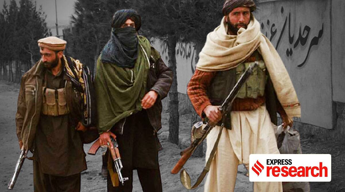 Taliban, return of Taliban, who are the Taliban, Taliban in Agfhanistan, education in Afghanistan, Afghanistan, Middle East, Afghanistan news, Taliban news, US forces in Afghanistan