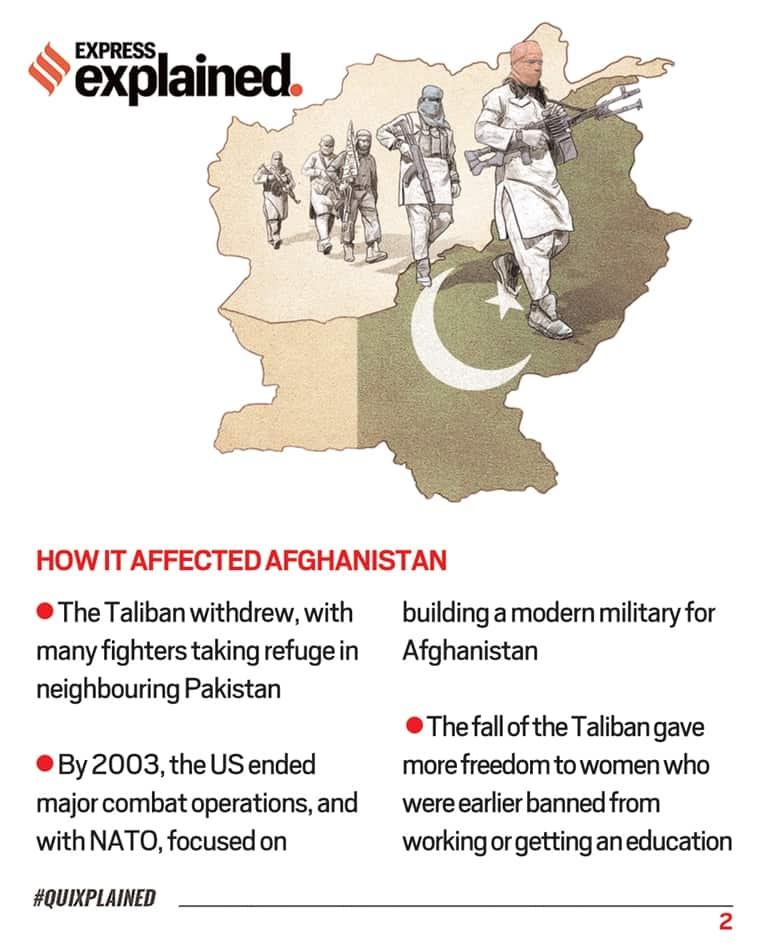 Afghanistan crisis, Kabul news, Kabul, Afghanistan Taliban, Taliban takeover, Taliban news, Indian Express