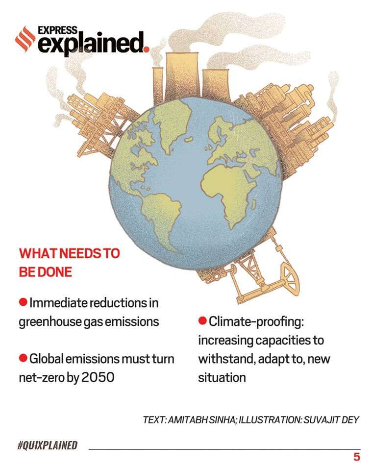 Climate change, IPCC report 2021, Climate change report, IPCC report highlights, What is IPCC report, Climate change news, Indian Express